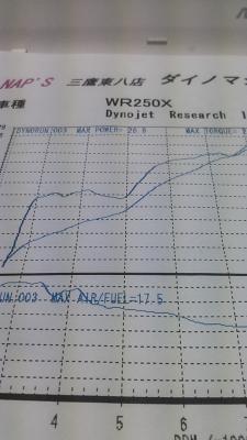 WR250X_パワーチェック6