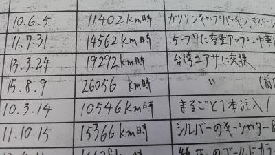 アドレスV100_台湾ユアサバッテリー7