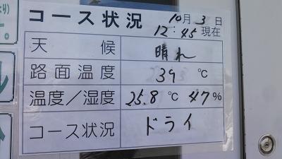WR250X_袖ヶ浦フォレストレースウェイ3