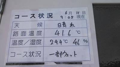WR250X_袖ヶ浦フォレストレースウェイ7