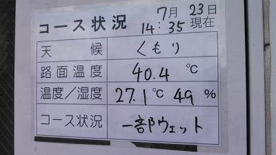 WR250X_袖ヶ浦フォレストレースウェイ2