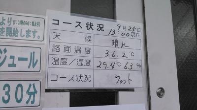 WR250X_袖ヶ浦フォレストレースウェイ1