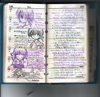 2000年の日記。