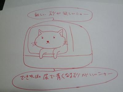 猫のコロネさん。画、がちょん次郎