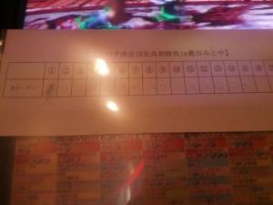 結果表(2)