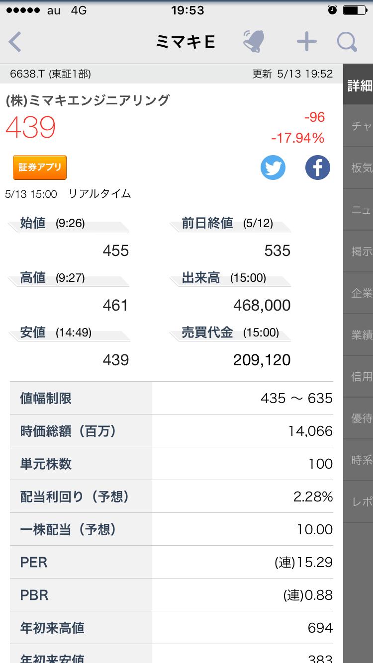 ミマキ株価