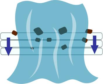 ウールマットや粗めパッドなどの物理濾過の模式図
