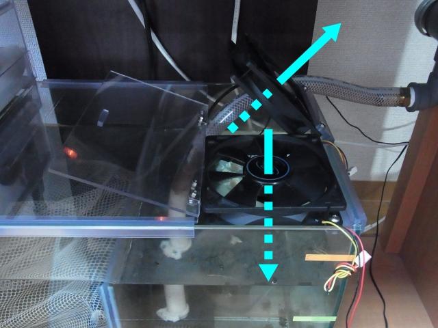 冷却ファンの設置方向と風向
