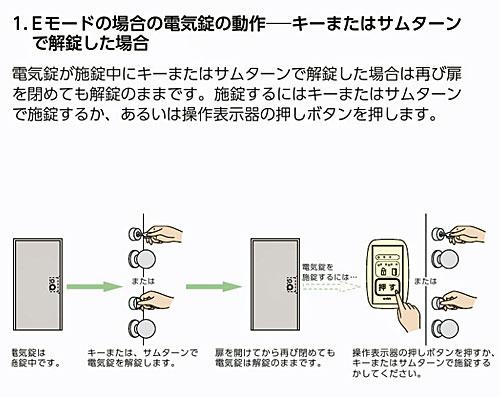 Eモード説明1