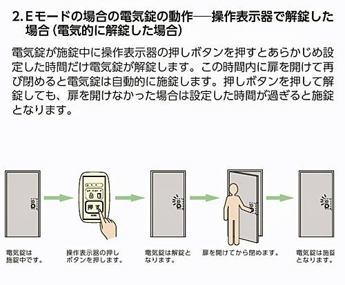 Eモード説明2