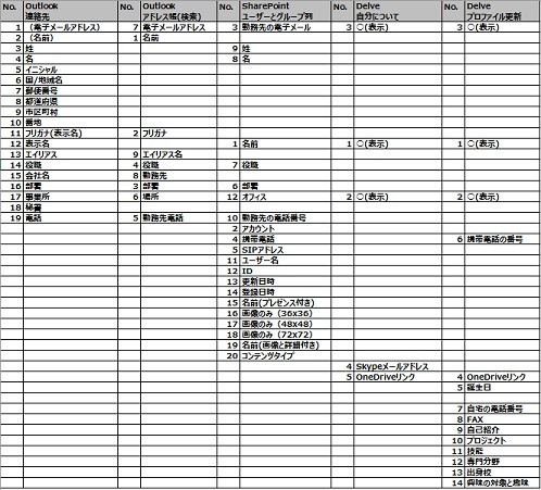 ProfileSheet