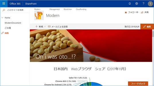 SharePoint Online Modern UI Change The Look orange