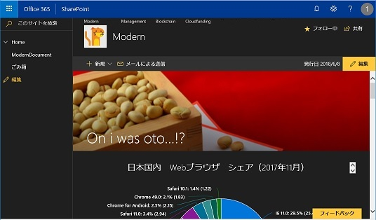 SharePoint Online Modern UI Change The Look dark yellow
