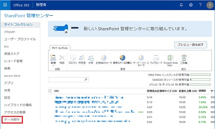 SharePoint Management Center Data Migration