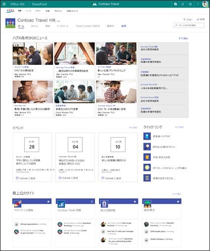 SharePoint Online Modern UI hubsite image