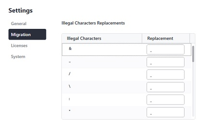 ShareGate Settings Migration Illegal Characters Replacement