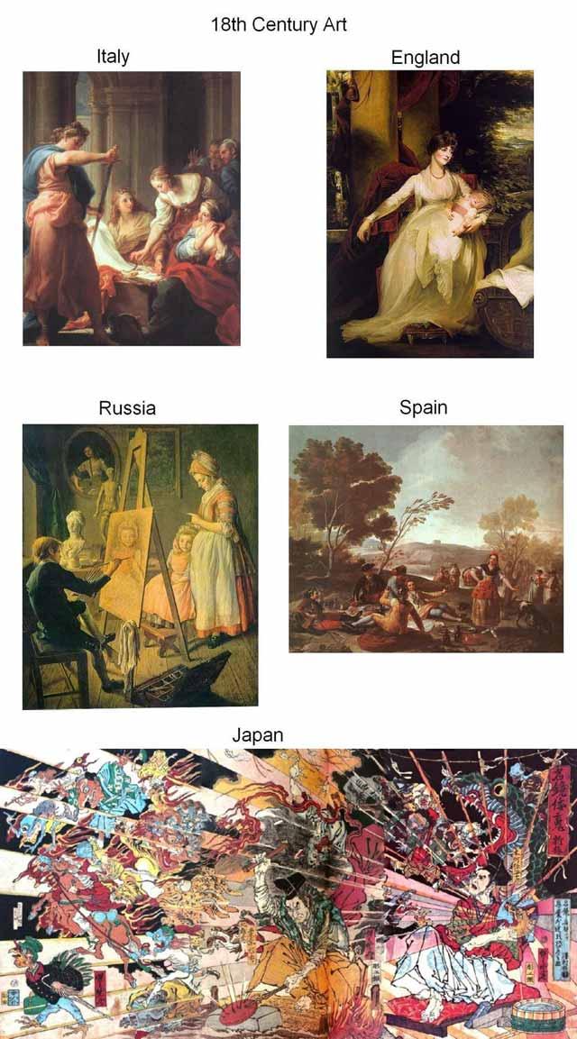18世紀のアート