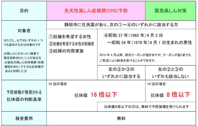 風疹2.jpg
