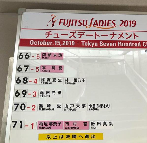 富士通レディース チューズデー