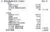 2014年度支部会計