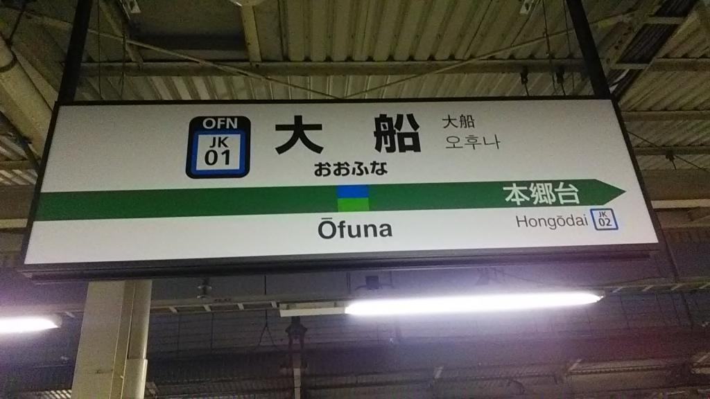 大船駅駅ナンバリング(根岸線・京浜東北線・横浜線)