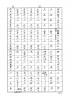 千本桜楽譜2