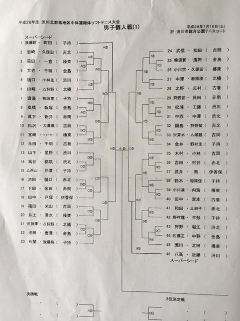 明日は、渋川北群馬地区中体連総体ソフトテニス大会。 | GOOD ...