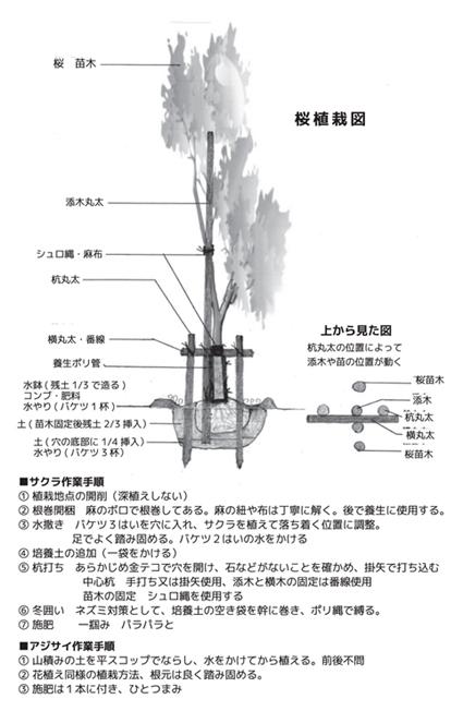 Npo法人 小樽・朝里のまちづくりの会