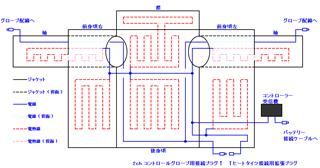 W&S ヒートジャケットの電熱線配列確認しました〜 (^^