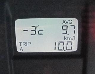 今朝は -3 ℃でした〜 (x_x)