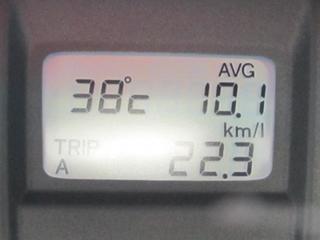 なんと 38 ℃でした! (>_<)