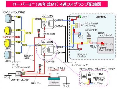 4連フォグ配線図