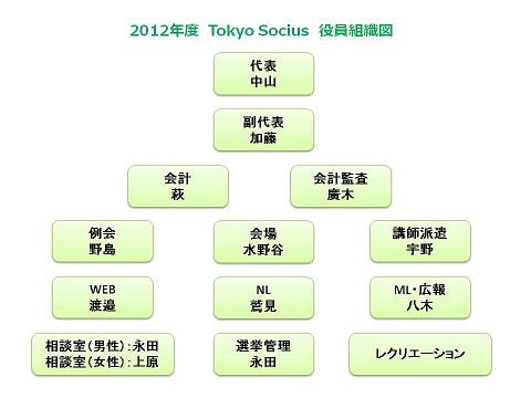 2012年度役員組織図.jpg