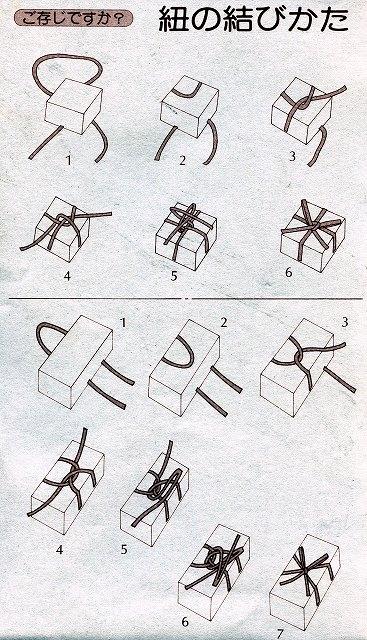 焼き物や掛け軸等の紐はキチンと結んでおかないと真田紐に癖が付いて仕舞います。何より格好が悪いです。
