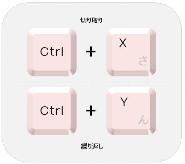 Ctrl+XY