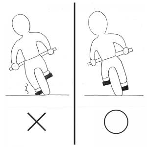 カーブする時のペダルの位置