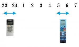 エアコンリモコンの分担表