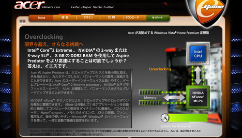 Acer高性能ゲームPC Aspire G7700 ASG7700-A11