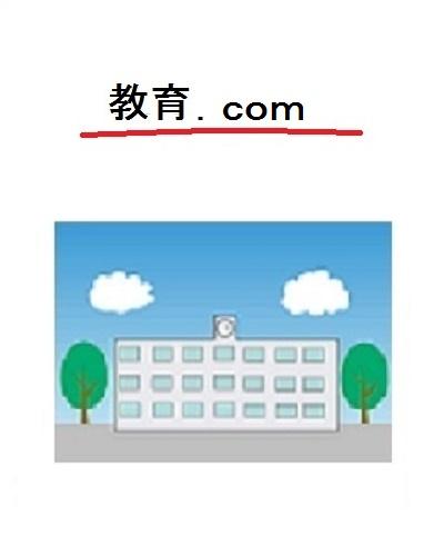教育.com 記事バナー