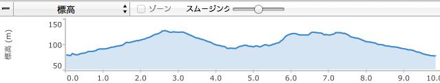 スクリーンショット 2013-10-20 15.44.05.png