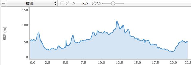 スクリーンショット 2014-01-05 14.06.25.png