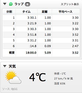 スクリーンショット 2014-01-11 13.43.38.png