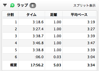 スクリーンショット 2014-01-11 14.01.08.png