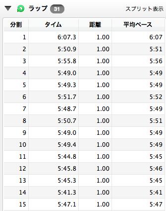スクリーンショット 2014-01-20 16.36.00.png
