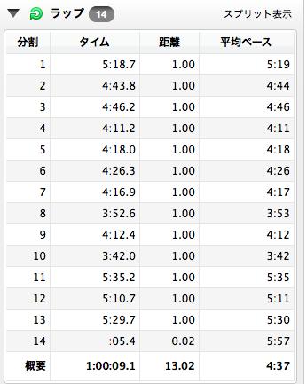 スクリーンショット 2014-01-21 21.12.05.png