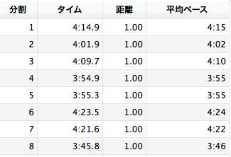 スクリーンショット 2014-02-21 22.08.37.png