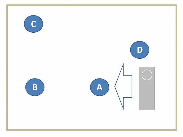 mu-so_listening_position.jpg