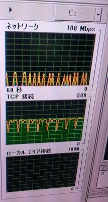 TCPコネクションとネットワーク20150412.jpg