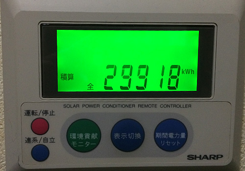 トータル発電量