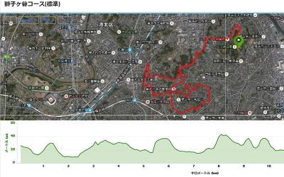 獅子ヶ谷コース